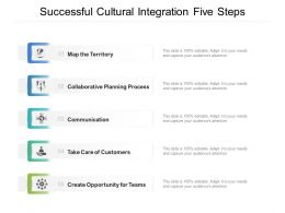 Successful Cultural Integration Five Steps