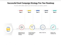Successful Email Campaign Strategy Five Year Roadmap