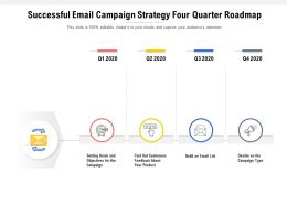 Successful Email Campaign Strategy Four Quarter Roadmap