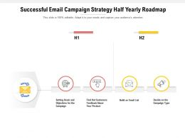 Successful Email Campaign Strategy Half Yearly Roadmap
