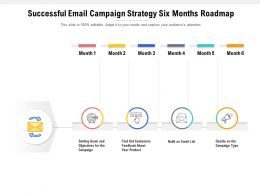 Successful Email Campaign Strategy Six Months Roadmap