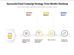 Successful Email Campaign Strategy Three Months Roadmap