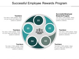 Successful Employee Rewards Program Ppt Powerpoint Presentation Outline Images Cpb