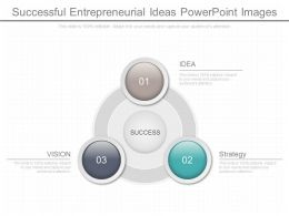 Successful Entrepreneurial Ideas Powerpoint Images