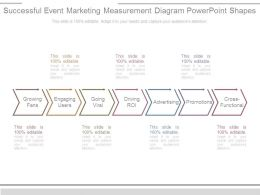 Successful Event Marketing Measurement Diagram Powerpoint Shapes