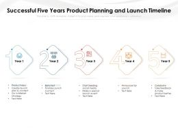 Successful Five Years Product Planning And Launch Timeline