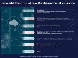 Successful Implementation Of Big Data In Your Organization Ppt Powerpoint Presentation