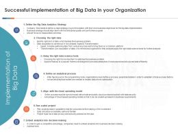 Successful Implementation Of Big Data In Your Organization Ppt Slides