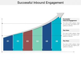 Successful Inbound Engagement Ppt Powerpoint Presentation Infographic Template Visual Aids Cpb