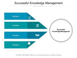 Successful Knowledge Management Ppt Powerpoint Presentation Show Objects Cpb