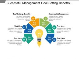 Successful Management Goal Setting Benefits Marketing Project Planning