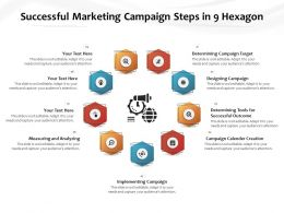Successful Marketing Campaign Steps In 9 Hexagon