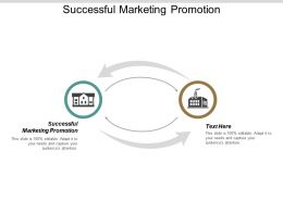 Successful Marketing Promotion Ppt Powerpoint Presentation Show Influencers Cpb