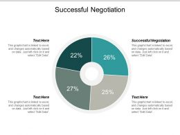 Successful Negotiation Ppt Powerpoint Presentation Outline Mockup Cpb