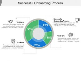 Successful Onboarding Process Ppt Powerpoint Presentation Styles Clipart Cpb