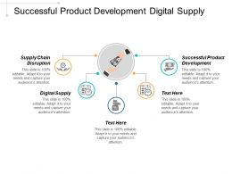 Successful Product Development Digital Supply Supply Chain Disruption Cpb