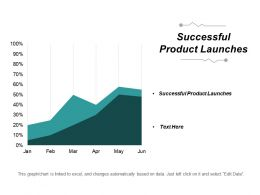 Successful Product Launches Ppt Powerpoint Presentation Professional Show Cpb