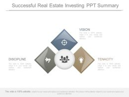 Successful Real Estate Investing Ppt Summary
