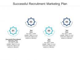 Successful Recruitment Marketing Plan Ppt Powerpoint Presentation Gallery Master Slide Cpb