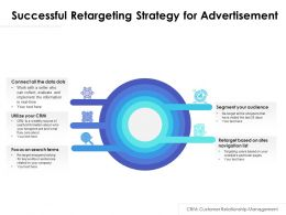 Successful Retargeting Strategy For Advertisement