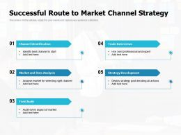 Successful Route To Market Channel Strategy