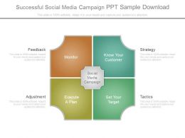 Successful Social Media Campaign Ppt Sample Download
