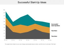Successful Start Up Ideas Ppt Powerpoint Presentation Icon Design Inspiration Cpb