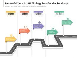 Successful Steps To IAM Strategy Four Quarter Roadmap
