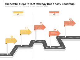 Successful Steps To IAM Strategy Half Yearly Roadmap