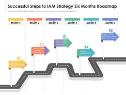 Successful Steps To IAM Strategy Six Months Roadmap