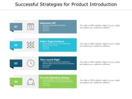 Successful Strategies For Product Introduction