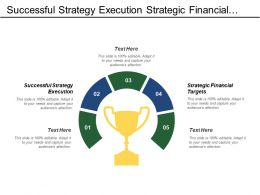 Successful Strategy Execution Strategic Financial Targets Create Strategies