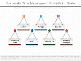 Successful Time Management Powerpoint Guide