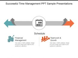 Successful Time Management Ppt Sample Presentations
