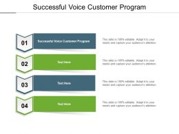 Successful Voice Customer Program Ppt Powerpoint Presentation Slides Styles Cpb