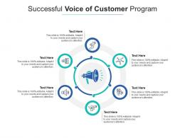 Successful Voice Of Customer Program Infographic Template