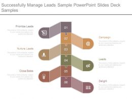 Successfully Manage Leads Sample Powerpoint Slides Deck Samples