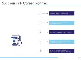 Succession And Career Planning Critical Position Ppt Powerpoint Presentation File Example