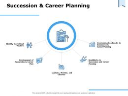 Succession And Career Planning Evaluate Ppt Powerpoint Presentation Professional Graphics