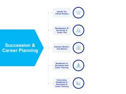 Succession And Career Planning Overcoming Ppt Powerpoint Presentation Good