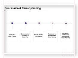 Succession And Career Planning Ppt Powerpoint Presentation Styles Templates