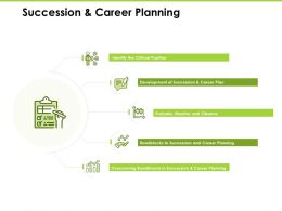 Succession And Career Planning Succession Ppt Powerpoint Presentation File Slides