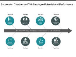 Succession Chart Arrow With Employee Potential And Performance