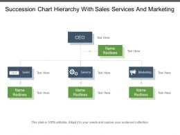 Succession Chart Hierarchy With Sales Services And Marketing