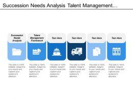 Succession Needs Analysis Talent Management Framework Customer Acquisition