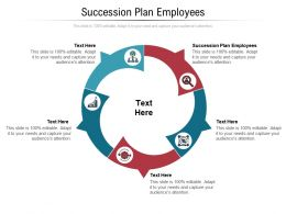 Succession Plan Employees Ppt Powerpoint Presentation Ideas Format Ideas Cpb