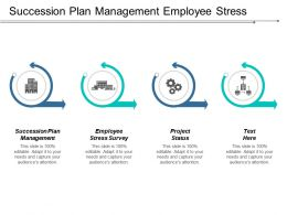 Succession Plan Management Employee Stress Survey Project Status Cpb