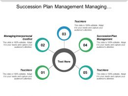 Succession Plan Management Managing Interpersonal Conflict Employee Supervision Cpb