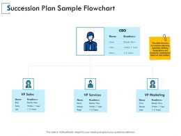 Succession Plan Sample Flowchart Marketing Sales Ppt Powerpoint Presentation Gallery Visuals