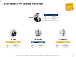 Succession Plan Sample Flowchart Sales Ppt Powerpoint Presentation Summary Maker